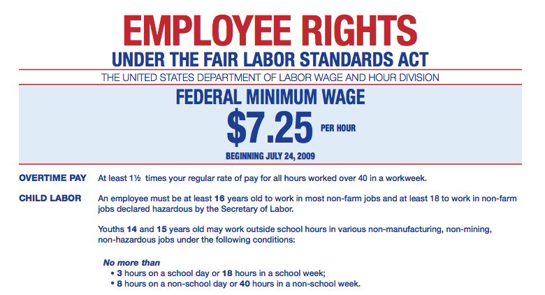 labor standard and social legislation 2010-3-10  a practitioner's guide to joint  ambitious and progressive piece of social welfare legislation ever implemented,1 the fair labor standards act.