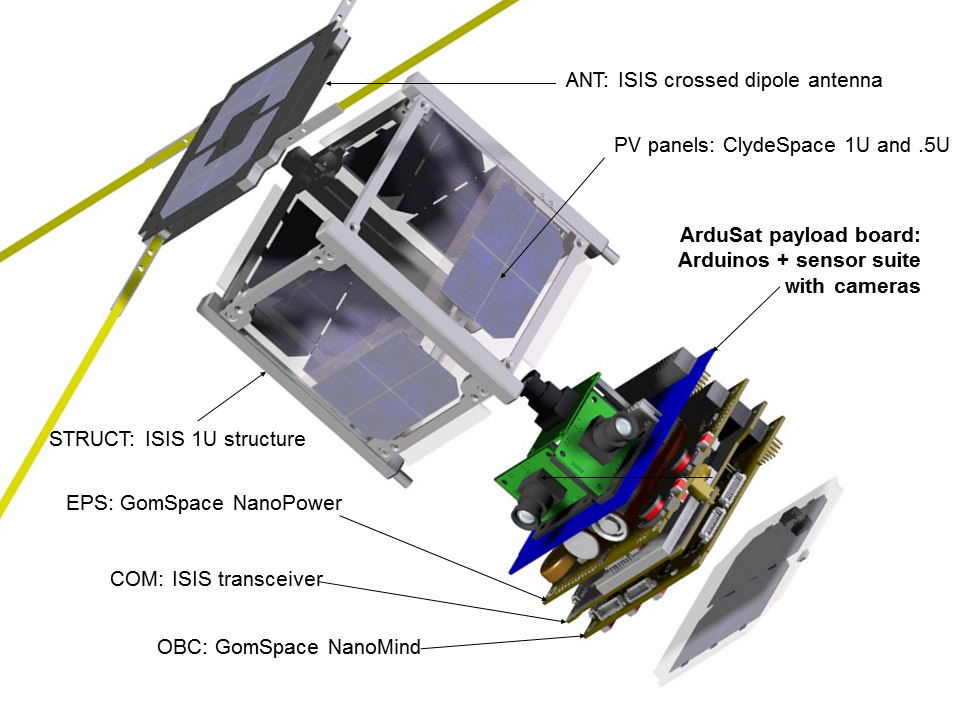 ArduSat: A Real Satellite Mission That You Can Be a Part Of