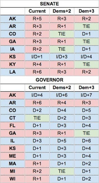 Mid-Term Elections Are Incredibly Close - and Incredibly