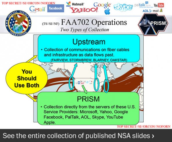 Dhs To Employees Reading Newspaper Coverage Of Snowdens Nsa Leaks